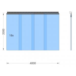 PVC-Streifenvorhang, Lamellen 400 x 4 mm transparent, Höhe 2,00 m, Breite 5,20 m (4,50 m), Edelstahl